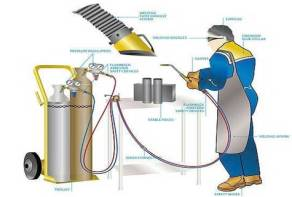 Equipment For Oxyacetylene Welding