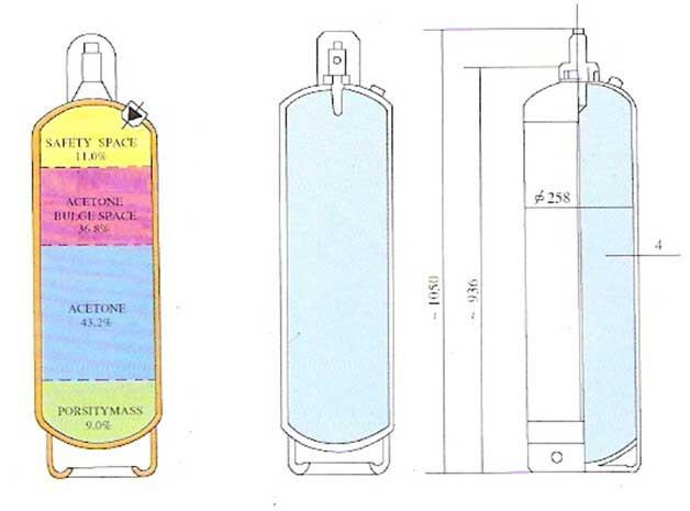 acetylene cylinders. Black Bedroom Furniture Sets. Home Design Ideas